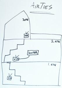 WiFi planskisse for bolig med 3 etasjer.