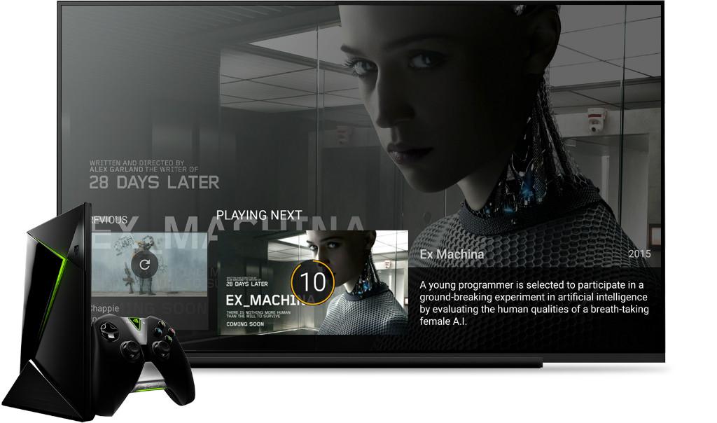 Nvidia Shield Pro med Plex