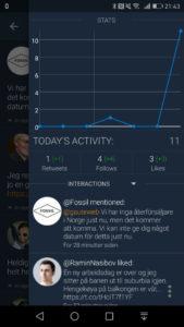 Tweetings statistikk