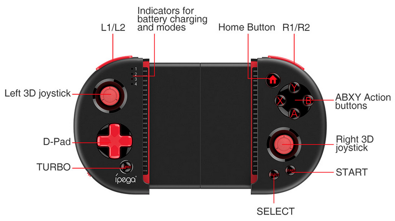 Ipega 9087 knappe-layout